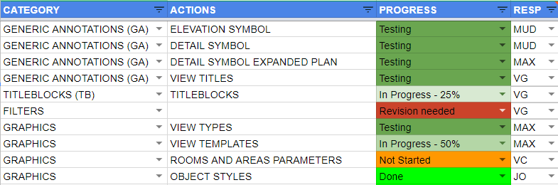 Figure 3.0 - General Elements Tracking Tab